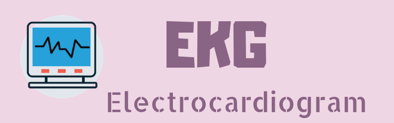 Infographic: EKG – Electrocardiography