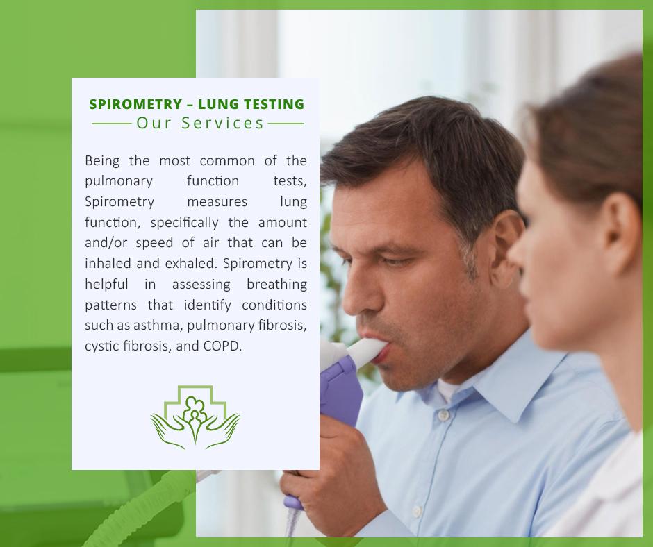 Spirometry – Lung Testing